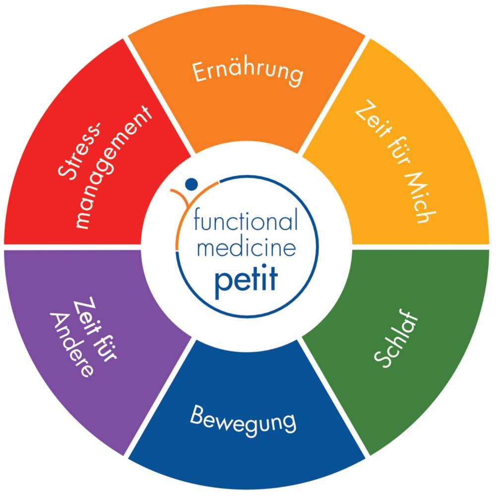 Gesund und besser leben . functional medicine petit